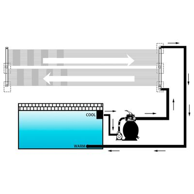 vidaXL Panel calentador solar para piscinas 2 unidades 80x310 cm